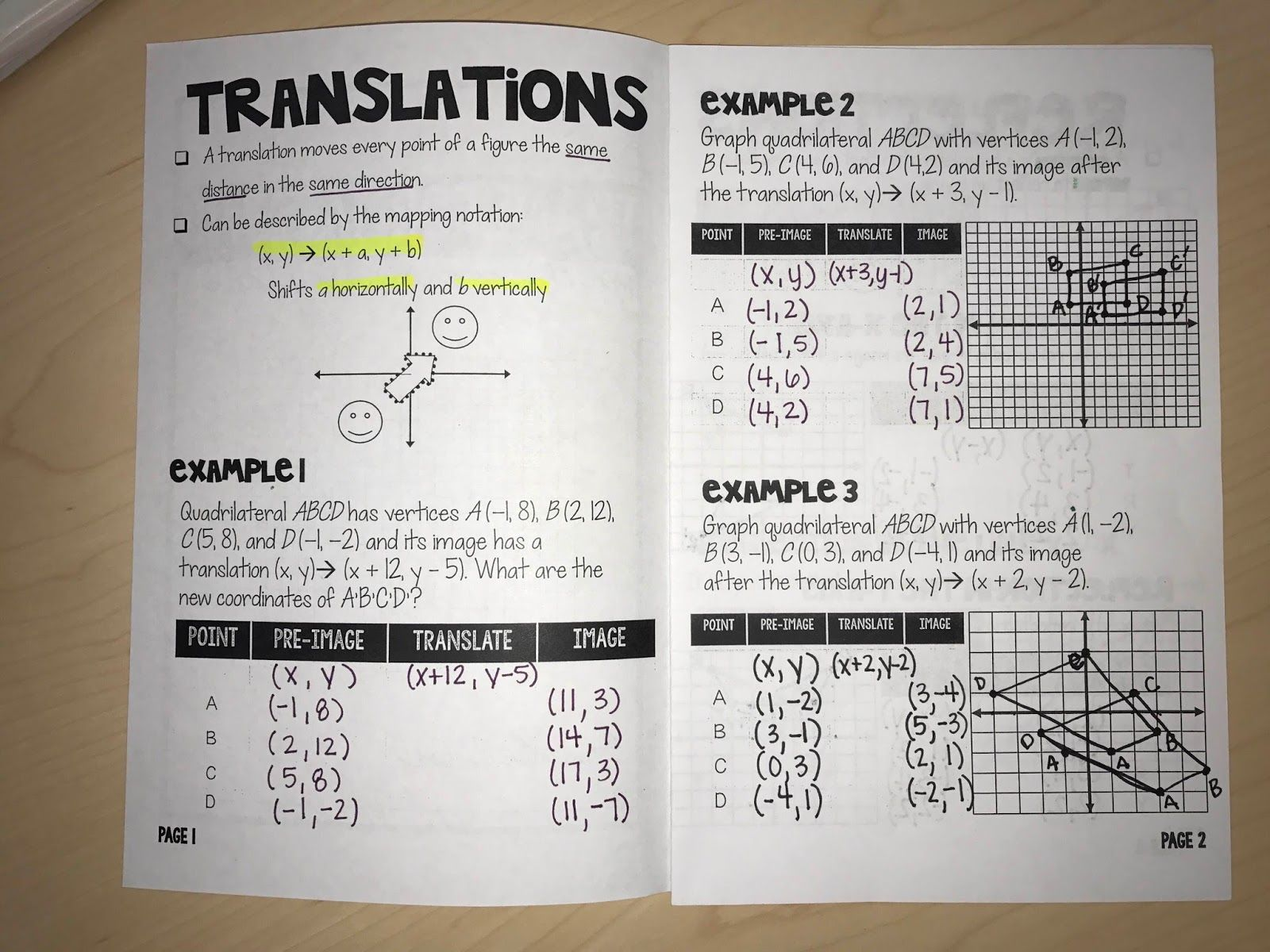 hight resolution of Book of Transformations   Math interactive notebook