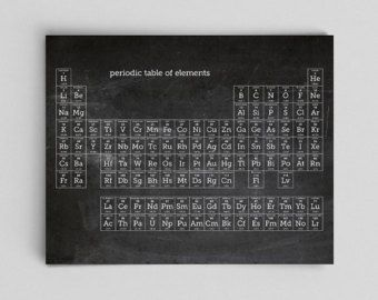 Antique Periodic Table Of Elements Poster By GrammaticalArt