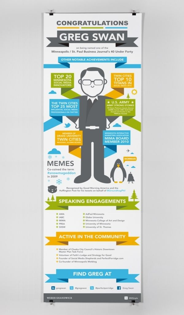 10 Inspiring Infographic Resumes   Infographic resume ...