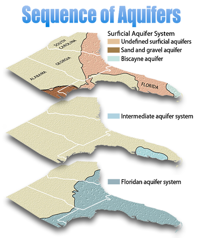 Florida Aquifer Map.Florida Aquifer Article Video Shot Ideas Pinterest Science Art