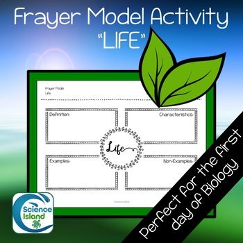 Frayer Model Activity On Life For Biology Or Life Science Biology
