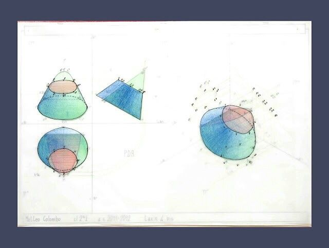 Discipline geometriche