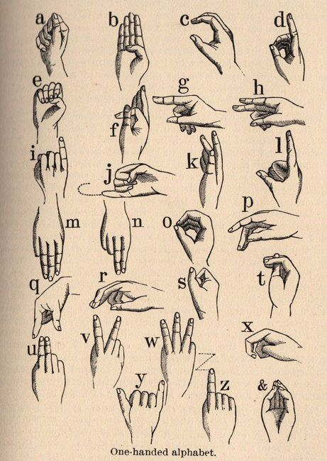 Vintage Clip Art - Hands - Sign Language | Baby Sign Language