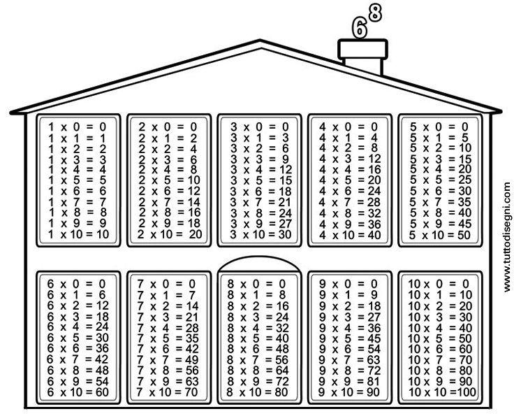 Eccezionale tabelline da stampare Archives - Tutto Disegni | Attività Di  IU86