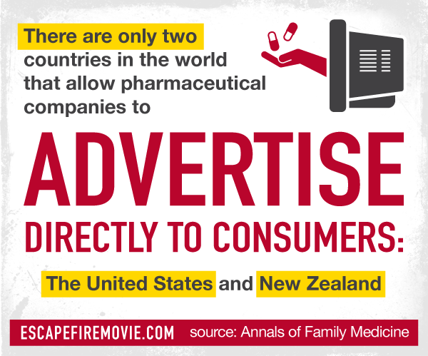 Only 2 Countries In The World Allow Pharmaceutical Companies To Advertise Straight To Consumers Ne Healthcare Infographics Infographic Health Healthcare Costs