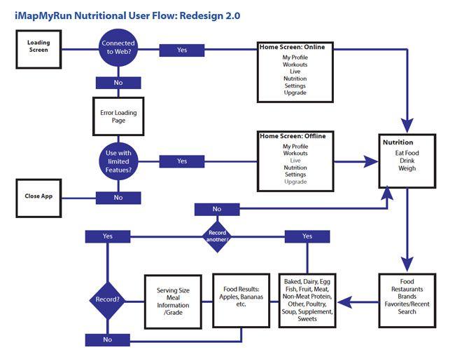 Diagram, Floor Plans, Map