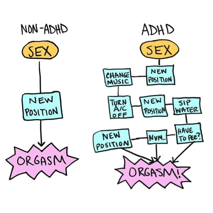 adult adhd and dating htm