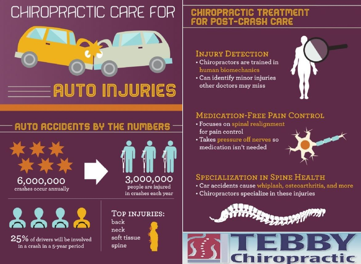 Chiropractic Car Care For Auto Injuries At Tebby