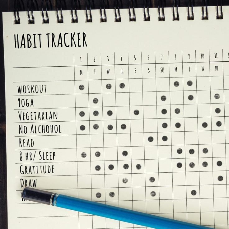 Habit tracker idea