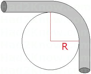 Pin On 0 Drawing