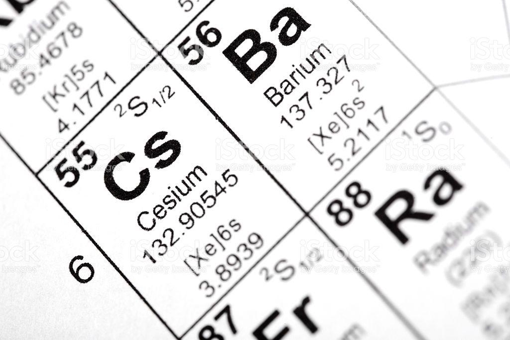 Cesium Element Symbol