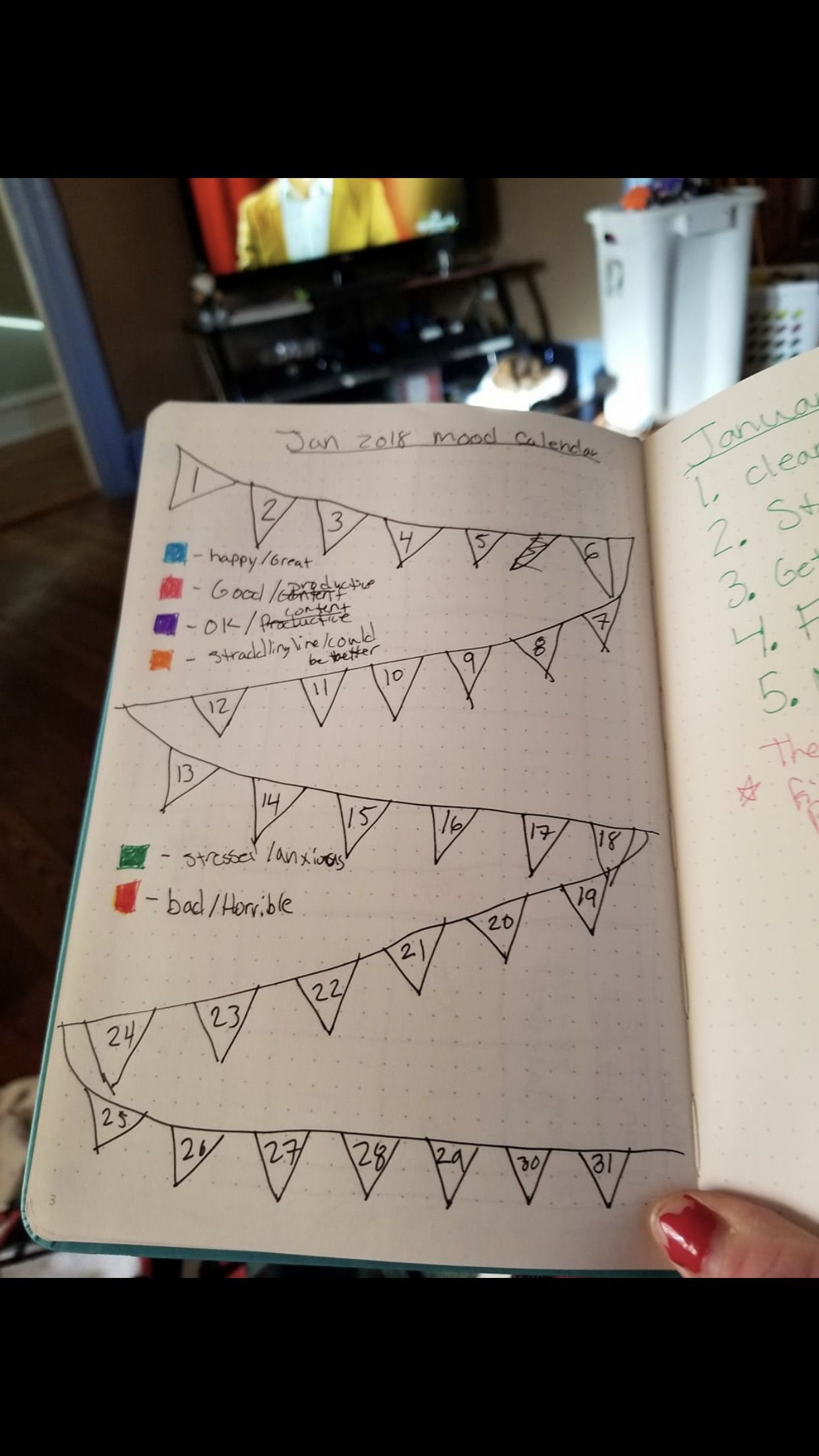 Pin By Sara Russell On Bullet Journal Ideas