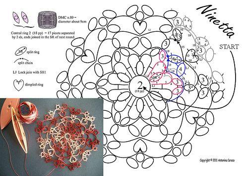 snowflake pattern | That pattern is original, thanks to Shar… | Flickr