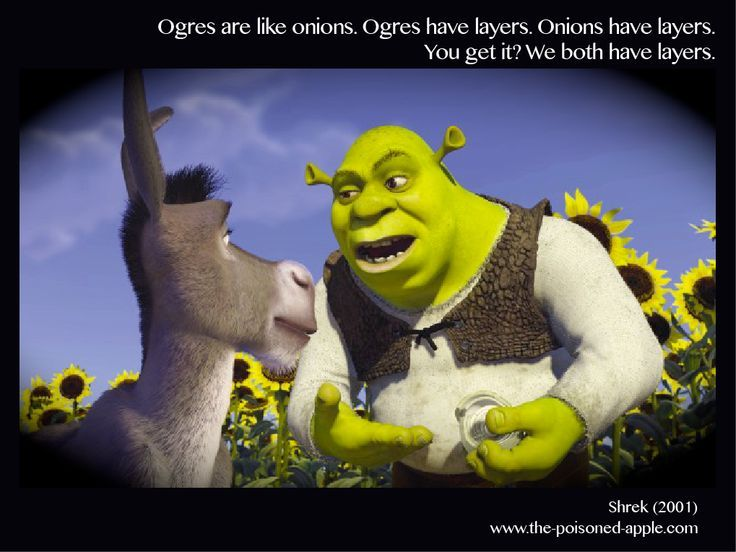 Ogres Have Layers Quote Google Search Animated Movies For Kids Shrek Animated Movies