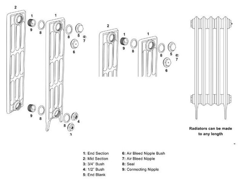 New Traditional and Victorian Style Cast Iron Radiators Expanded ...