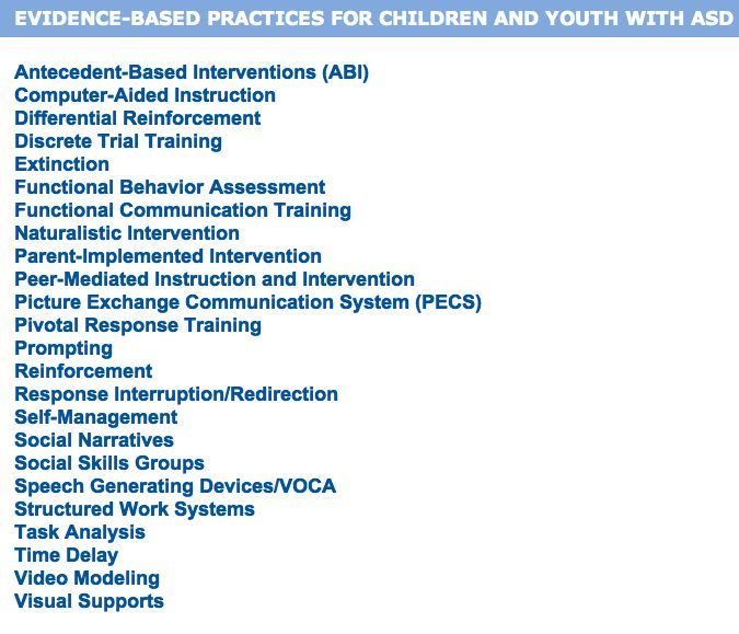 ABA Blog RESEARCH BASED PRACTICES FOR CHILDREN WITH ASD