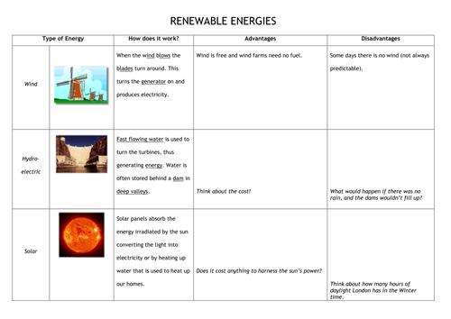 Renewable Energies Worksheet 1 Geography Doc School