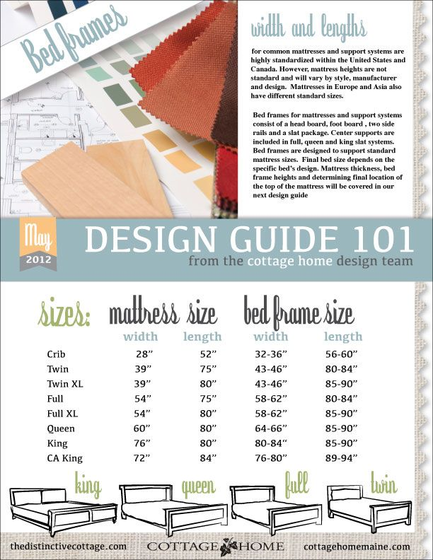 Standard Mattress Sizes And Bed Frame Sizes Design Guide Bed