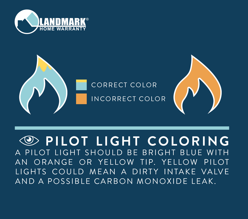 Take A Look At Your Furnace S Pilot Light If It S Yellow Or Orange There S A Good Chance It Might Need Some Repairs In The Near Future Repair Furnace Signs