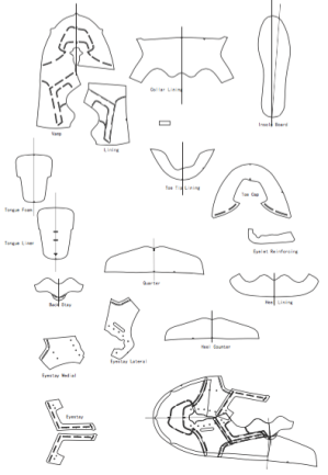 Shoe Designers Specification Pack For Download How Shoes Are Made The Sneaker Factory Shoe Design Sketches Shoe Pattern Sneakers Patterns