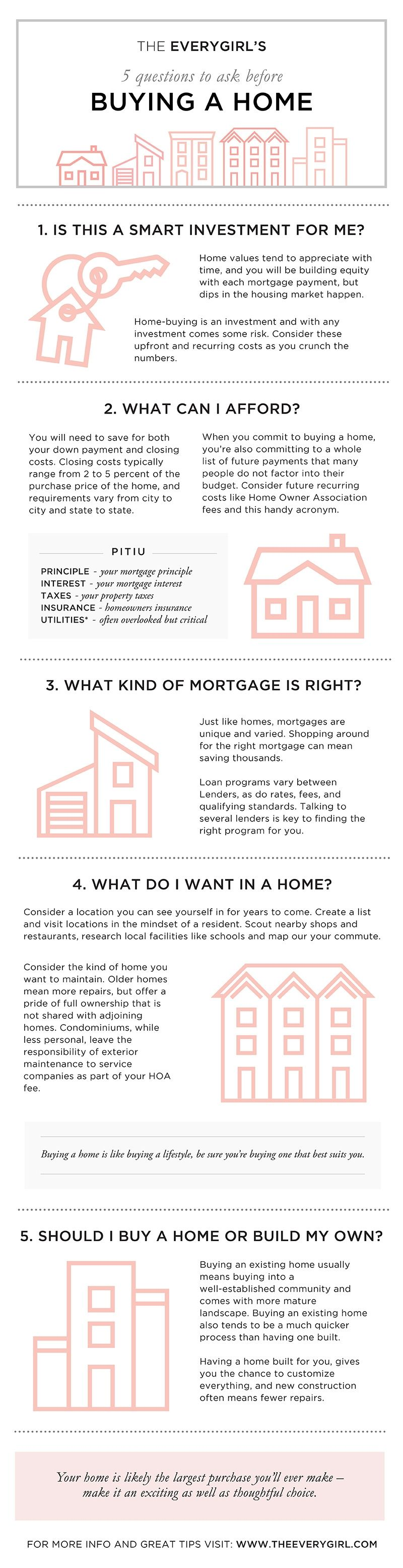 Questions To Ask A Realtor When Looking At House Euffslemani