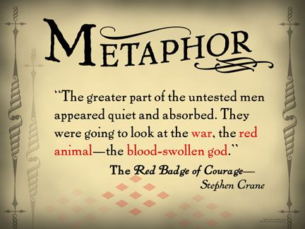 Metaphorsmeaning With Examples Understand What Are Metaphorsthe
