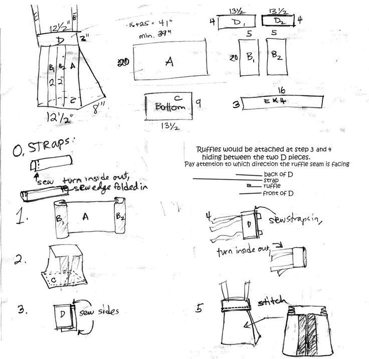 128985976800380750 | easy sew patterns | Pinterest | Pattern ...