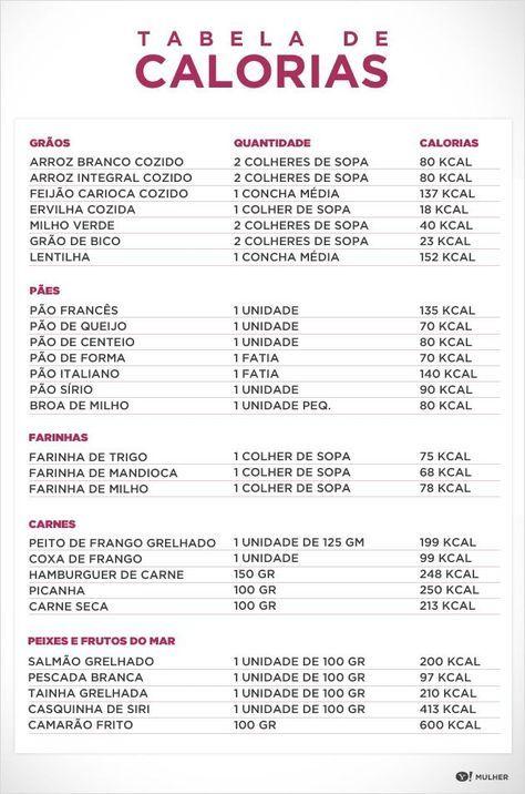 dieta 600 kcal menu)
