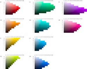 munsell color chart pdf bing images - Munsell Book Of Color Pdf