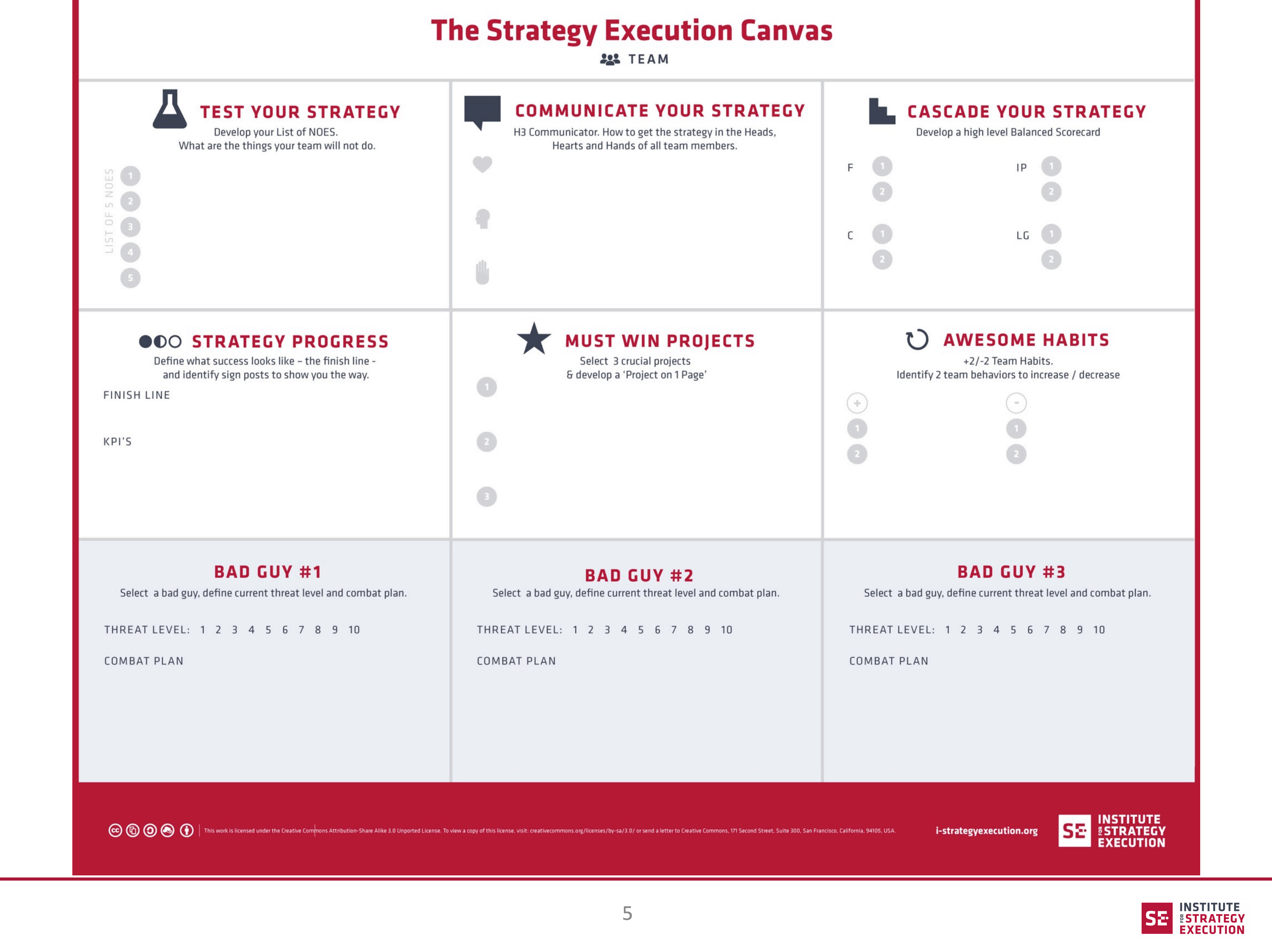 Pin On Strategy Business Market Competitive Growth