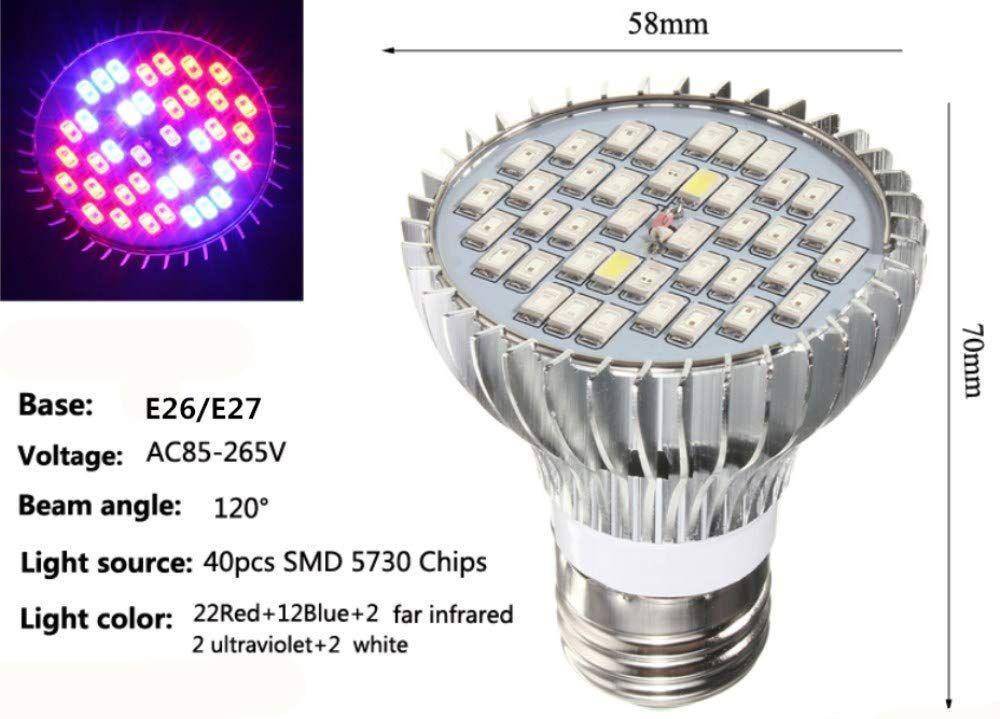 Jklcom Full Spectrum E26 Led Grow Light Bulb 40w Grow Plant Light Led Grow Lights For Plants With Heat Sink Grow Plant Lights L Led Grow Light Bulbs Grow Light Bulbs