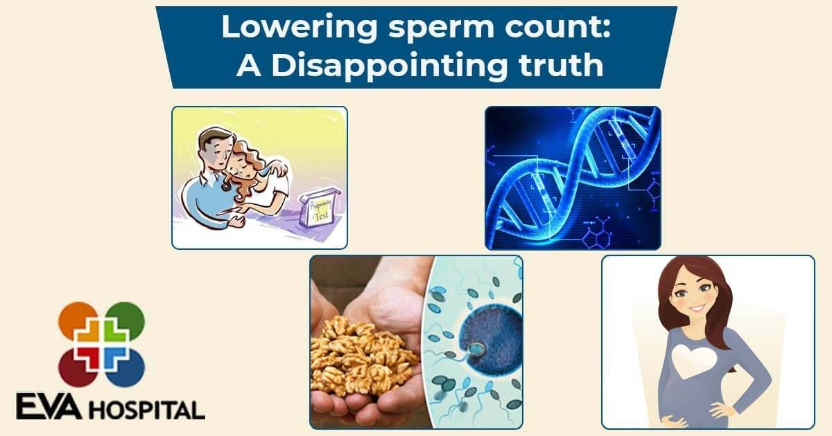 sperm limit Is for any there