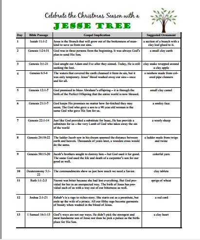 Jesse Tree Devotions For Kids Free