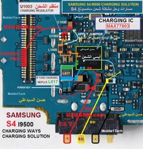 samsung galaxy s4 i9500 charging problem solution sami pinterest rh pinterest com gt-i9500 service manual pdf gt-i9500 service manual