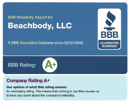 Beachbody Receives A Bbb Rating Beachbody Reviews Beachbody