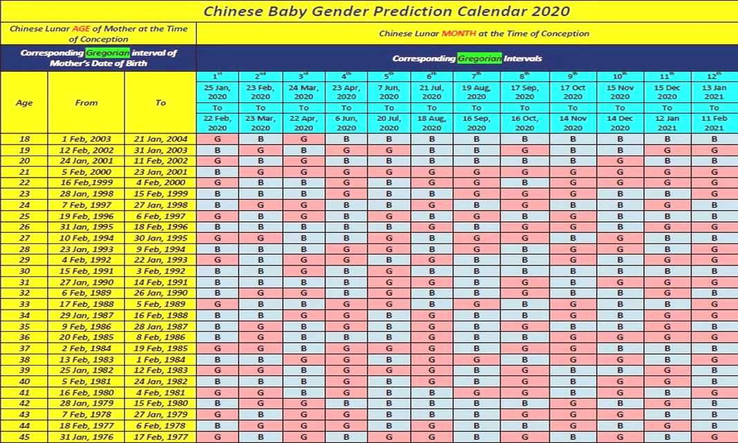 Printable Calendar Chinese Birth 2019 Printable Chinese Birth