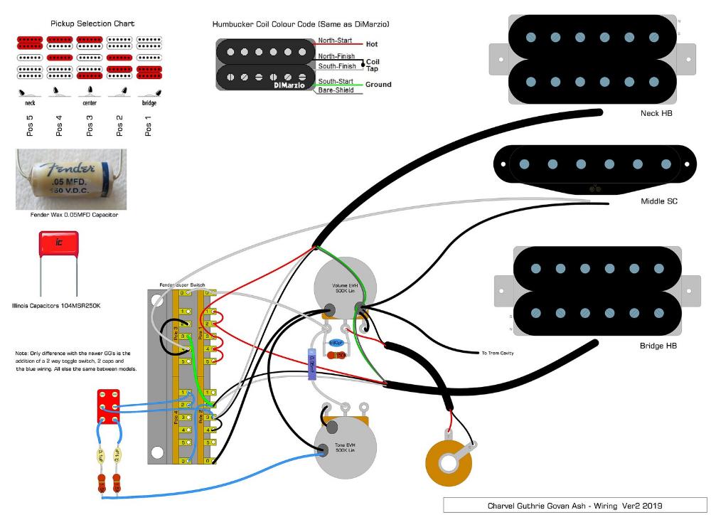 Charvel Guthrie Govan Wiring Diagram Guitarnutz 2 Guthrie Govan Guthrie Wire