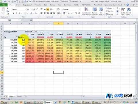 Excel\u0027s Business Tools - What-if Analysis - YouTube Word n excel