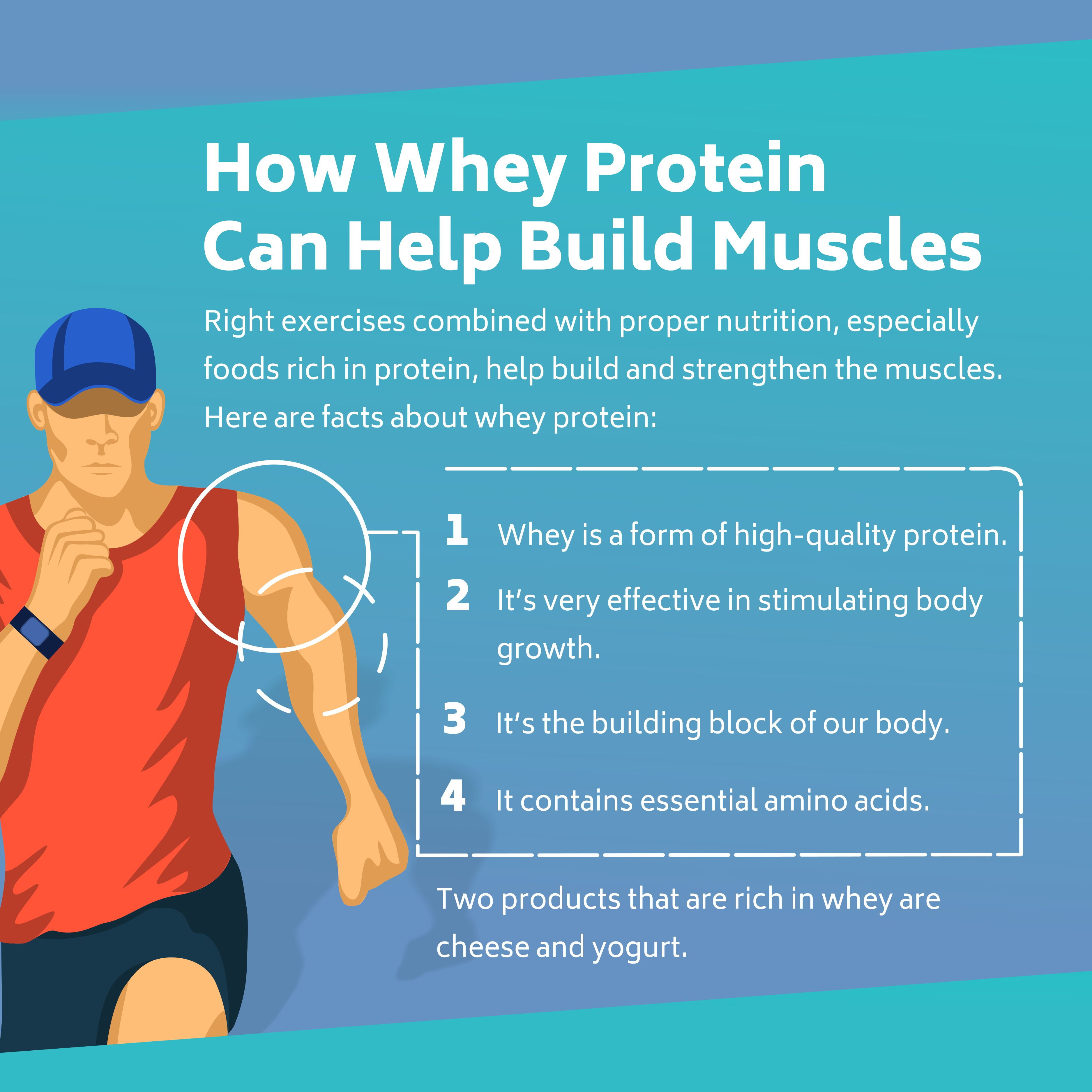 Home (With images) Stimulation, Build muscle, Exercise