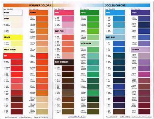 Wilton Food Coloring Chart | Have Fondant Already Colored You Can