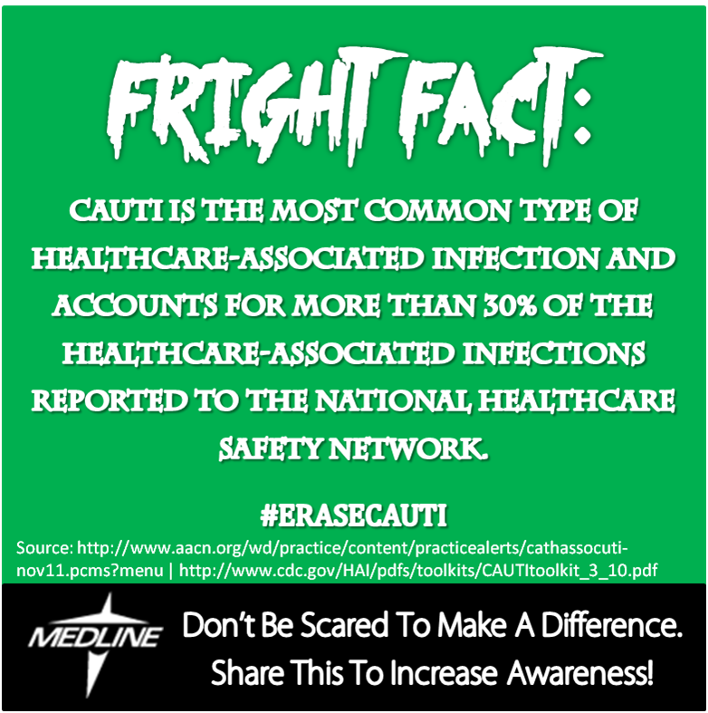 Fright Fact: CAUTI is the most common type of healthcare-associated