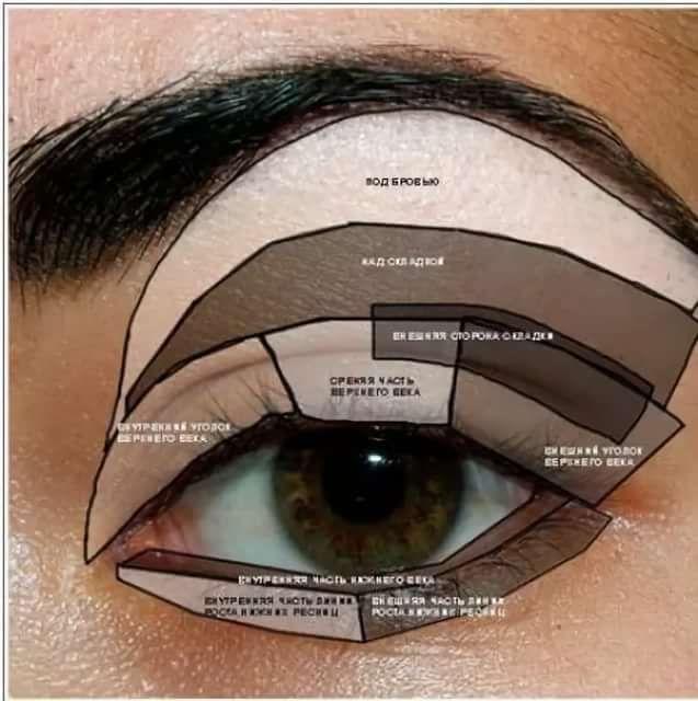 макияж для глубоко и близко посаженных глаз пошаговое фото ...