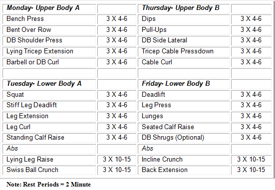Treatment diet chart for weight loss for female vegetarian Can