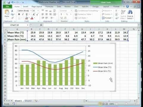 Graphs In Excel Secondary Vertical Axis Wmv Microsoft Excel Formulas Excel Graphing