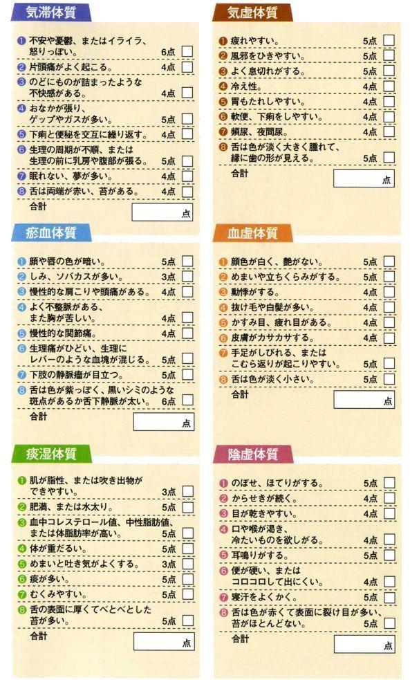 経絡 おしゃれまとめの人気アイデア Pinterest Toshi 2020 漢方 医学 健康 イラスト