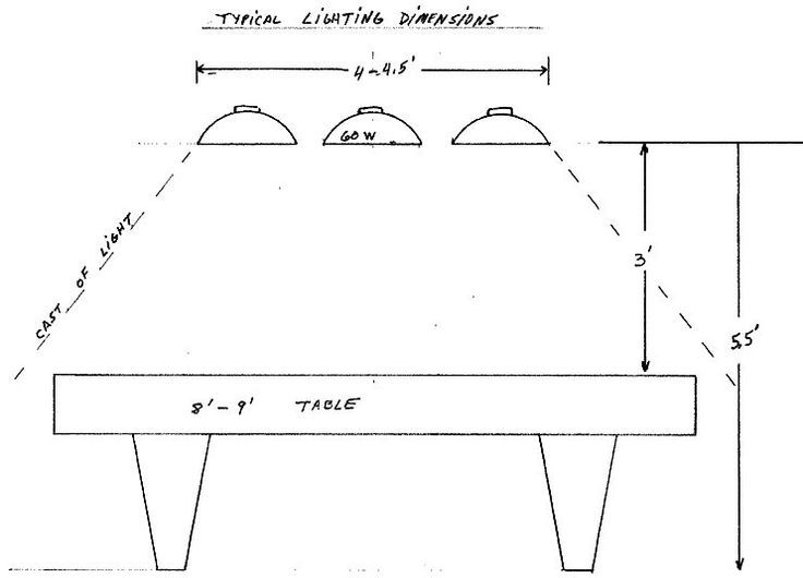 Image Result For Pool Table Measurements Pool Table Lighting