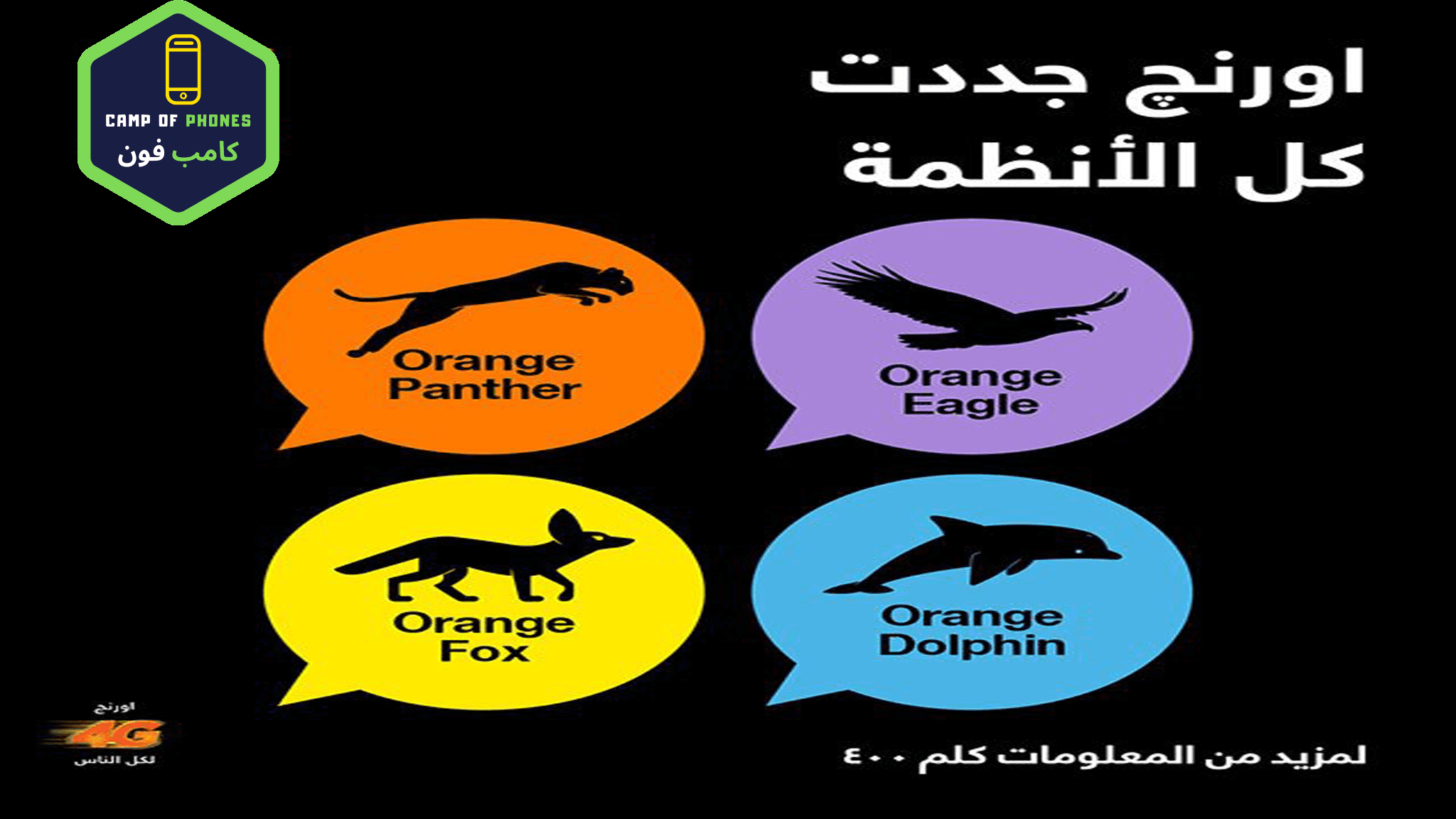 أنظمة و باقات اورنج Orange 2020 للمكالمات اليومية والشهرية وأقوي عروض اورانج 2020 Dolphins Panther Movie Posters