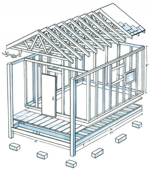 Diy Project Build A Cabin For Less Than 2 000 Diy Cabin Building A Cabin Tree House Diy