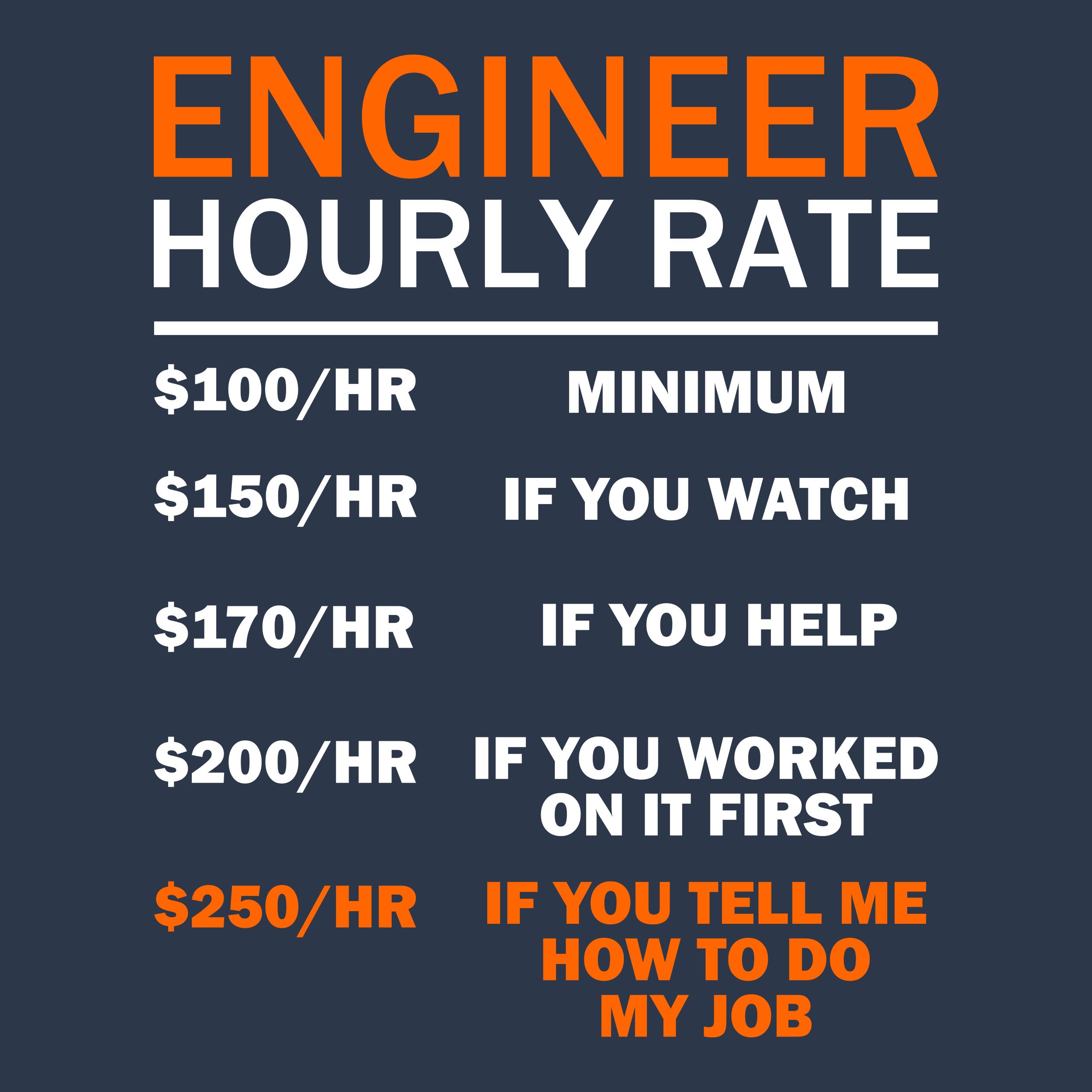 Engineer Hourly Rate Engineering Humor Engineering Quotes Engineering Memes