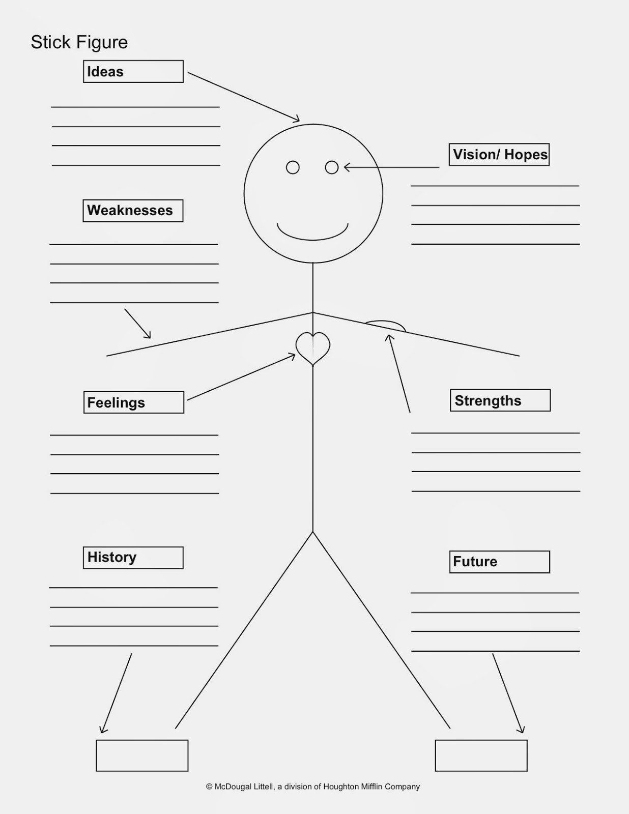 Character Traits Graphic Organizer Body Komal Zeeshan